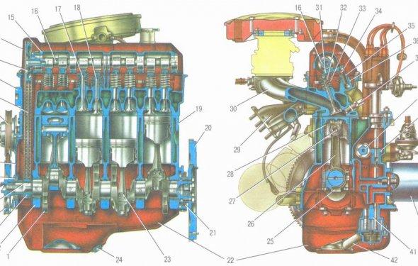 двигатель автомобиля ваз 2106