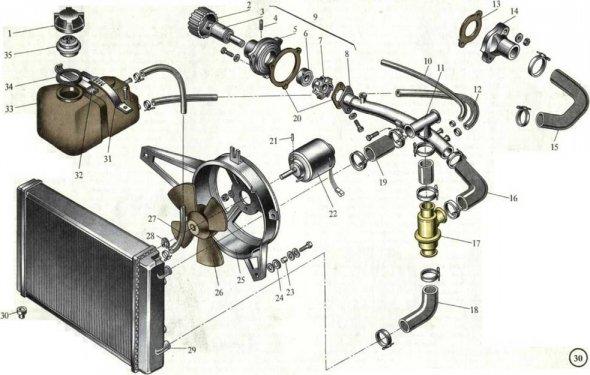 Система охлаждения Таврия 1102