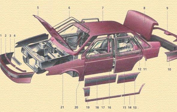 Кузов ваз 2115 схема
