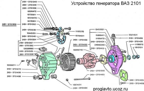устройство генератора 2101